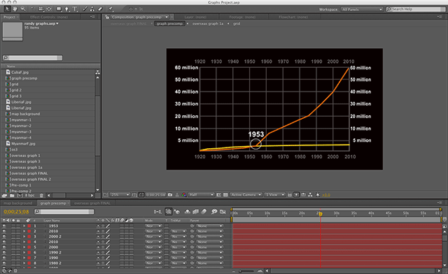Plain Graph in After Effects