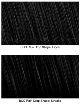 Drop Shape