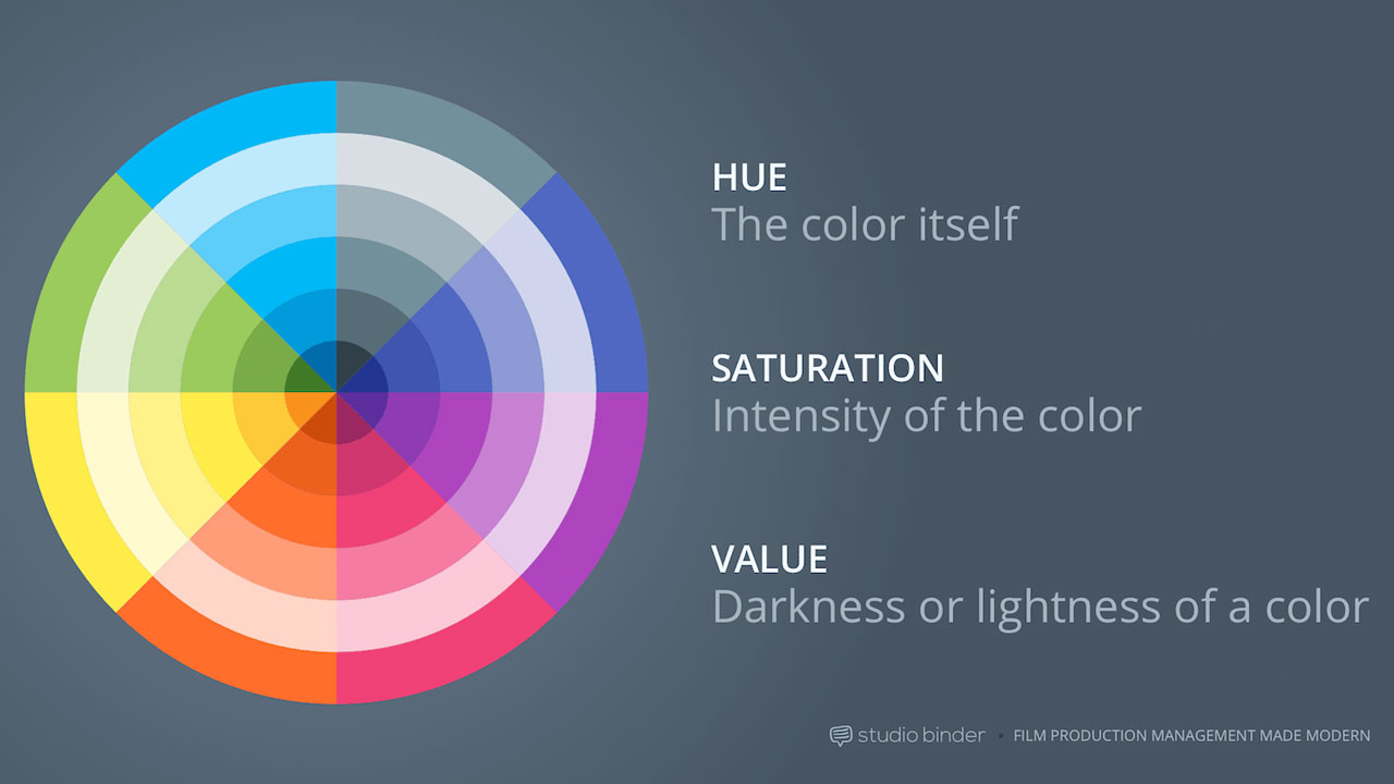Midweek Motivation: How to Use Color in Film: 50+ Examples of Movie Color Palettes