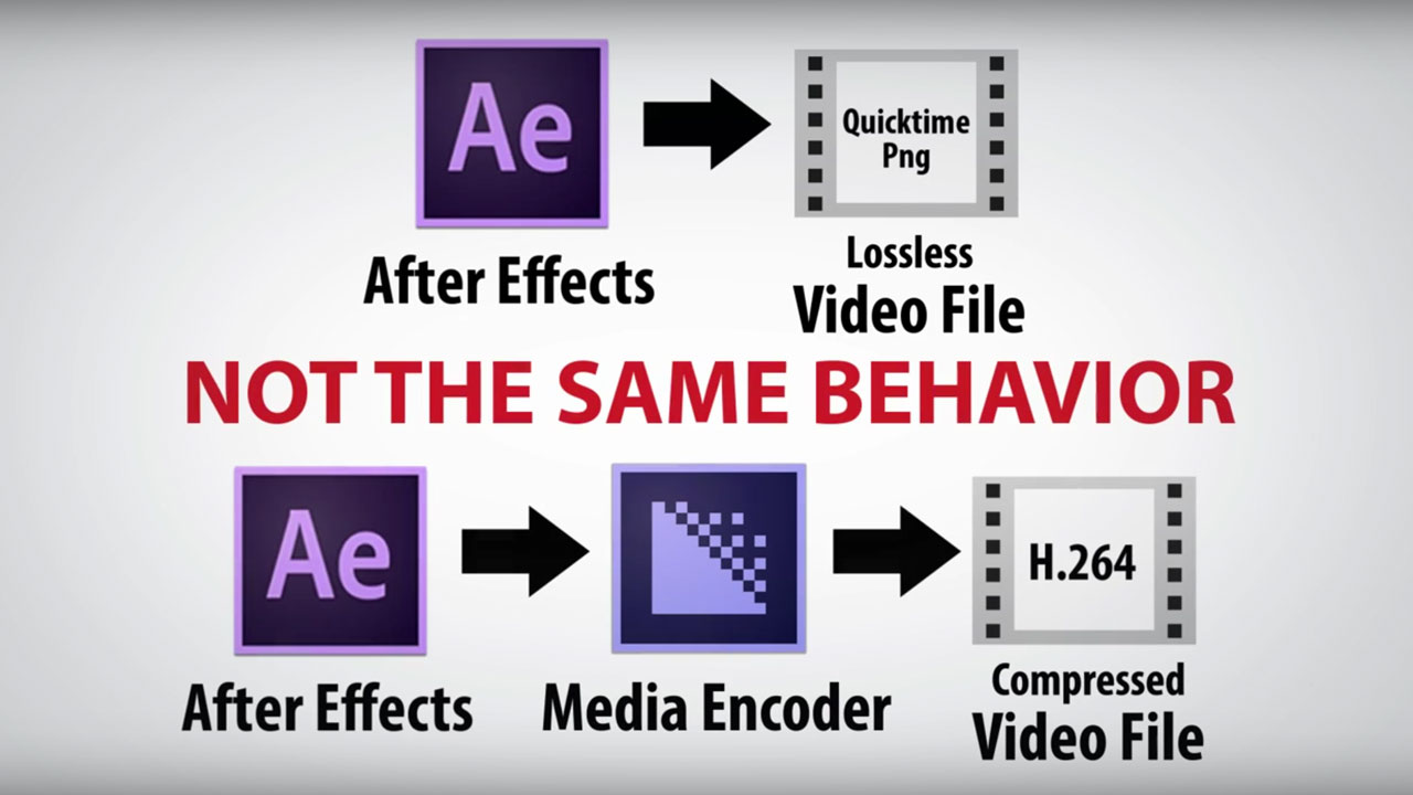 Rendering Workflow: After Effects vs. Media Encoder