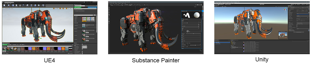 Substance Painter Renderers