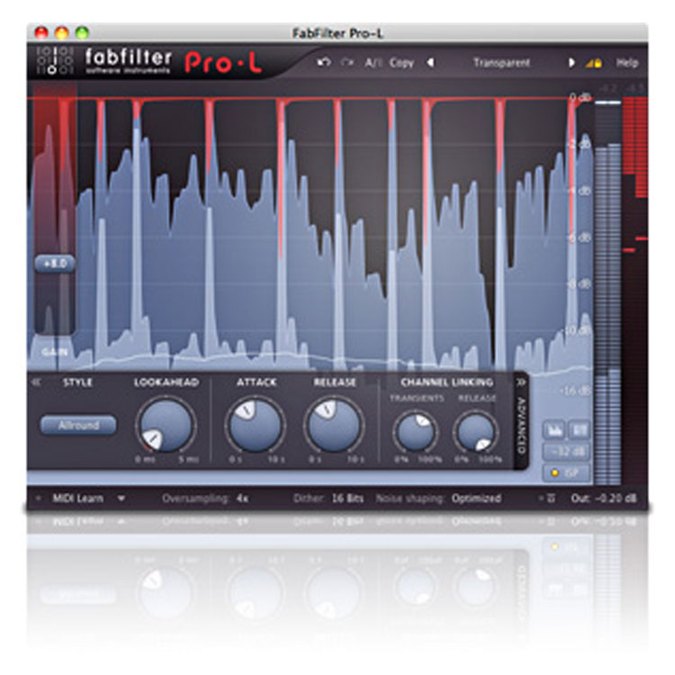 Review: Indespensible Limiter Plugins for Mastering - Toolfarm