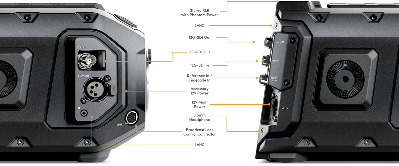 blackmagic design ursa mini connections