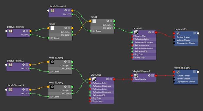 chaos group v-ry for katana workflow