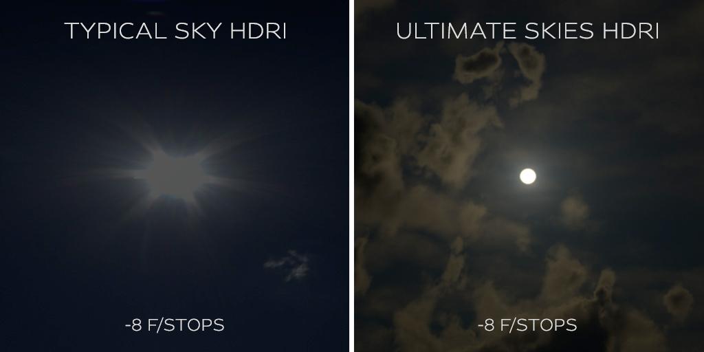 gsg ultimate skies fstops