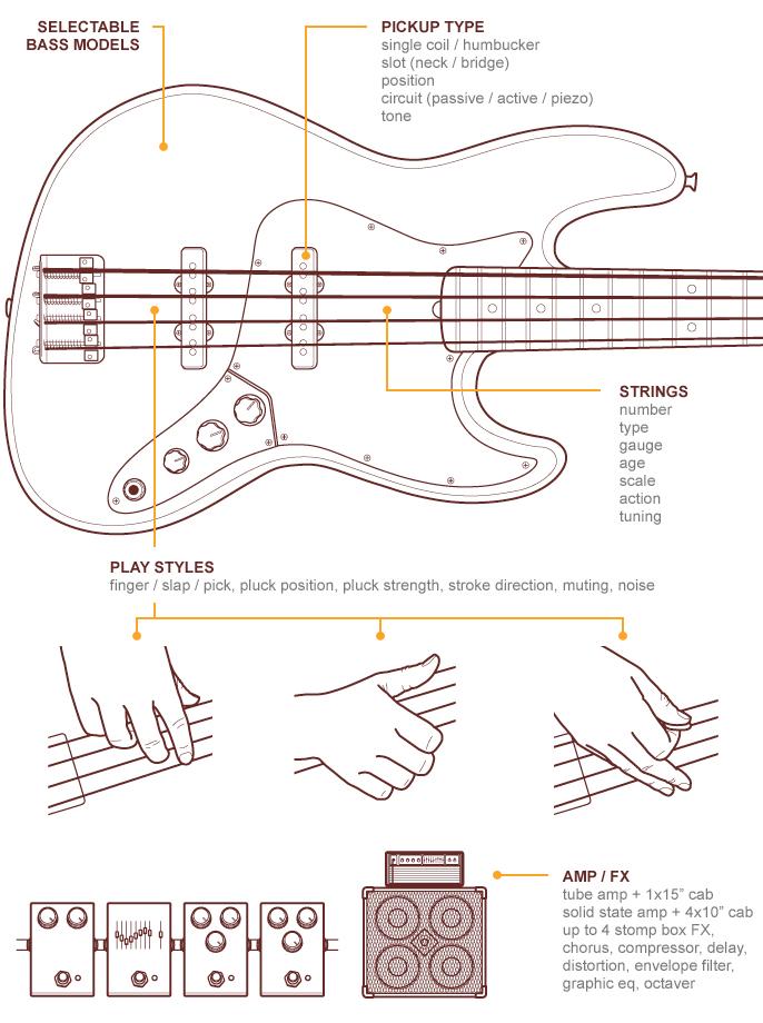 modo bass details
