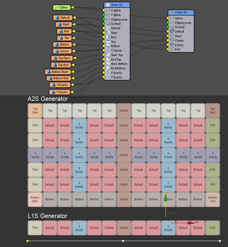 Harmonised input names