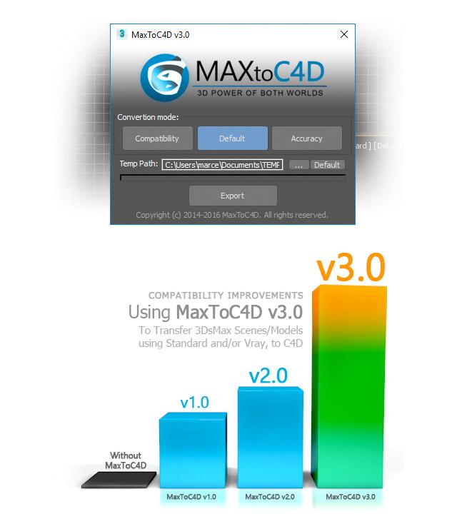 MaxToC4D - Toolfarm