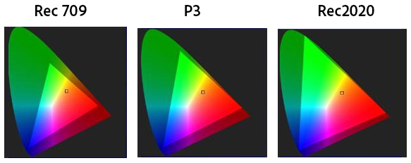 Accurate colors on all monitor profiles