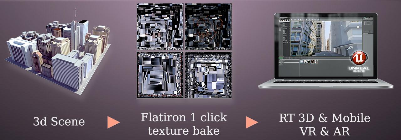 flatiron texture baking process