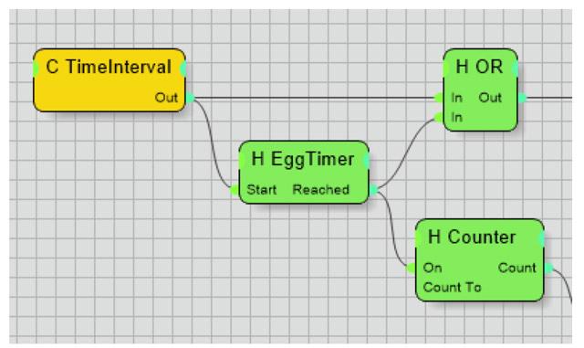 cebas thinkingparticles eggtimer
