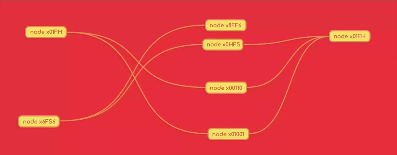 plugin everything bezier node charts