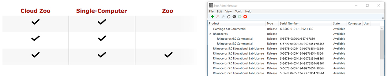 rhino licensing and admin