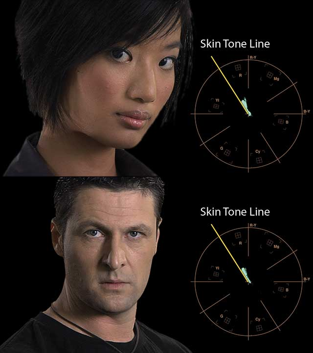 skintone line